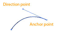 Anchor and direction points